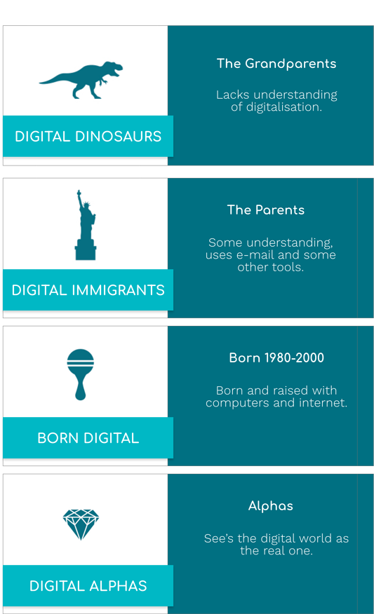 Digital_People