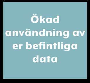 Gain3_data