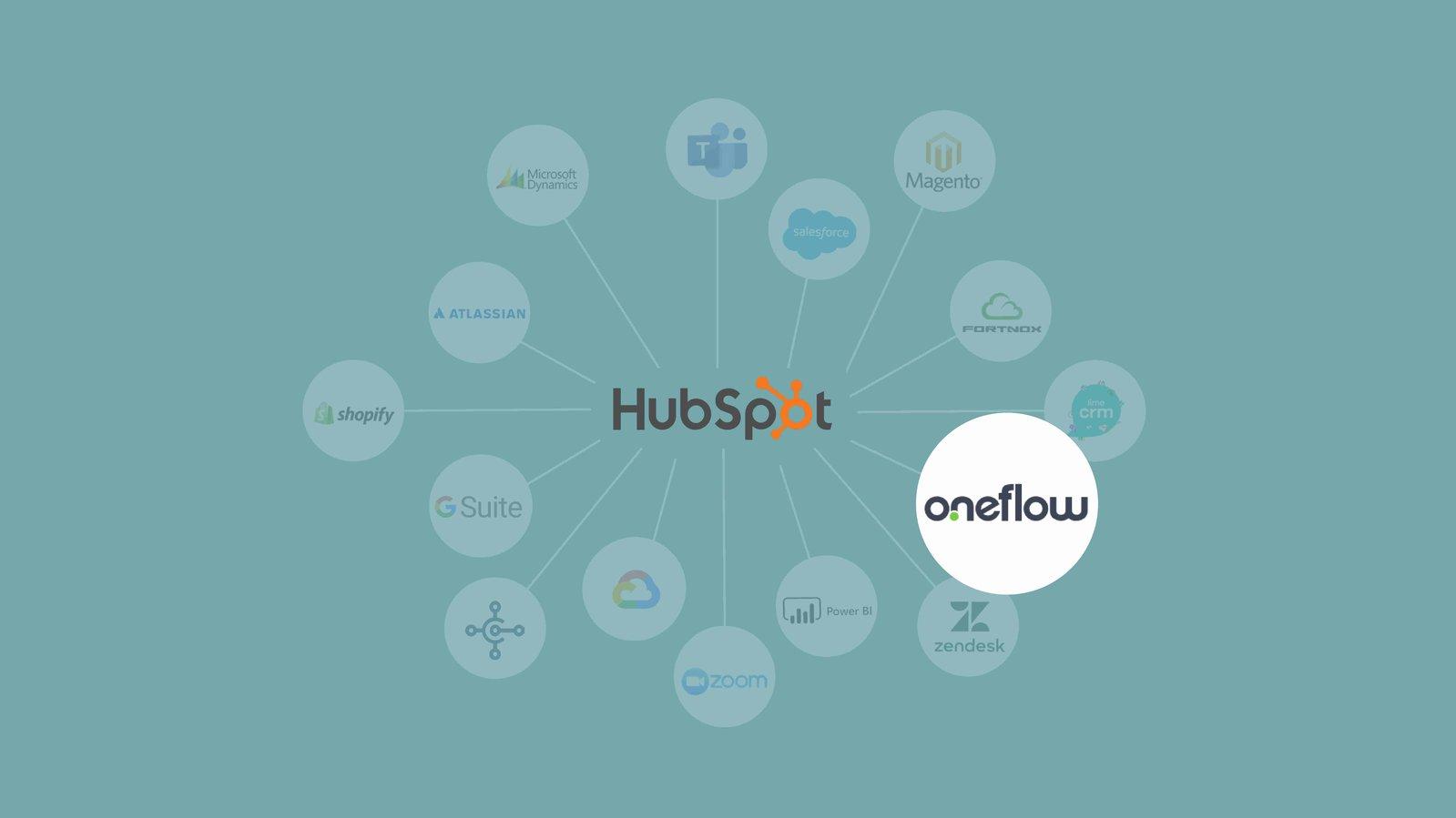 HubSpot_Oneflow - Esigning integration