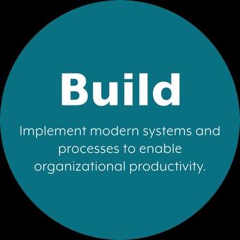 build@4x
