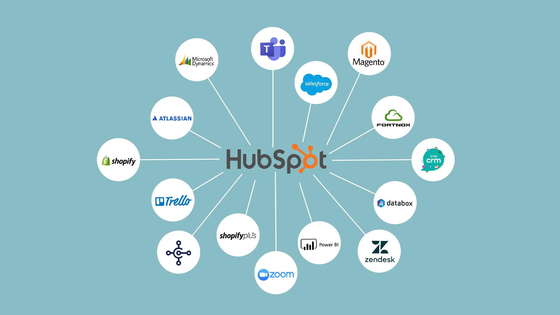 hubspot_integrations